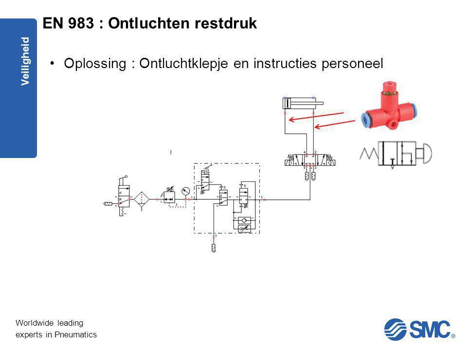 EN 983 : Ontluchten restdruk