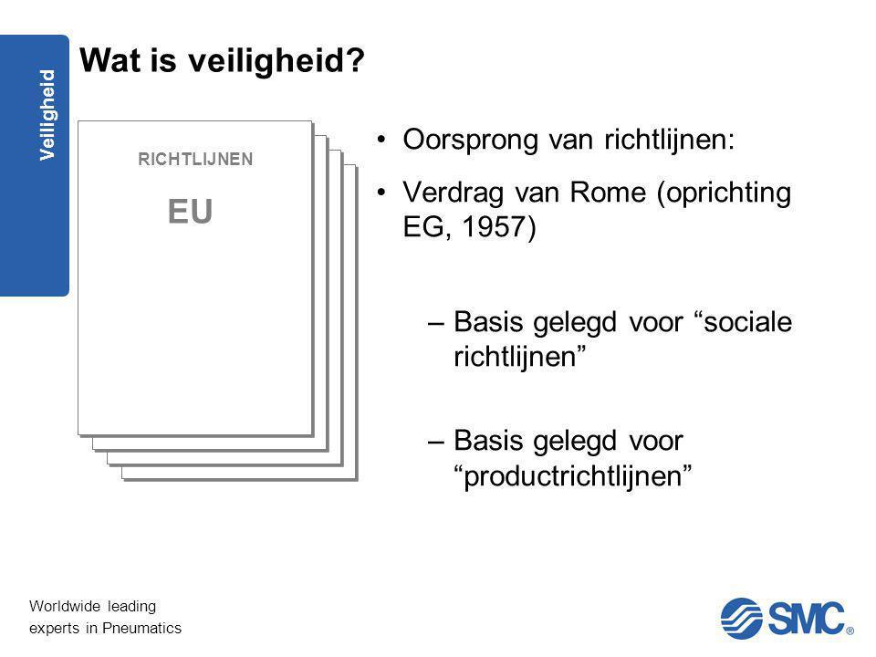 Wat is veiligheid EU Oorsprong van richtlijnen: