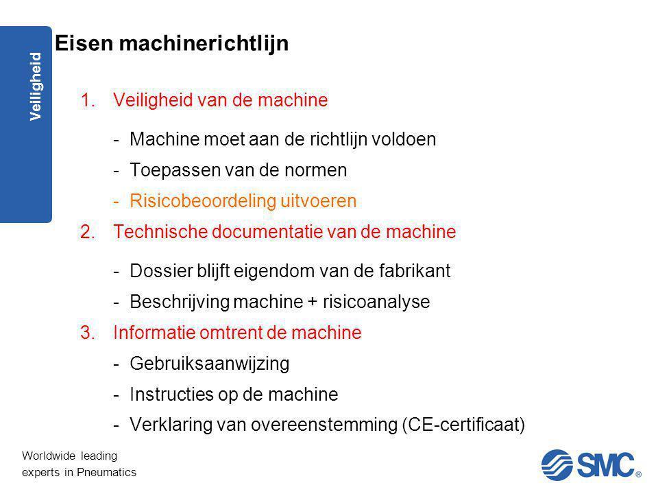 Eisen machinerichtlijn