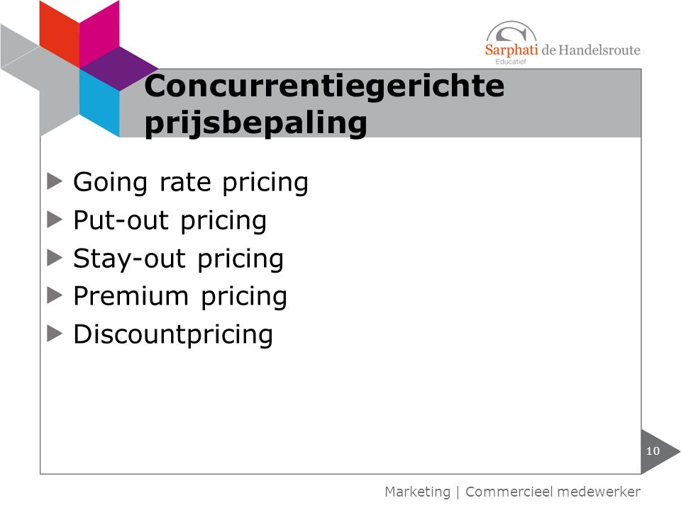 Concurrentiegerichte prijsbepaling