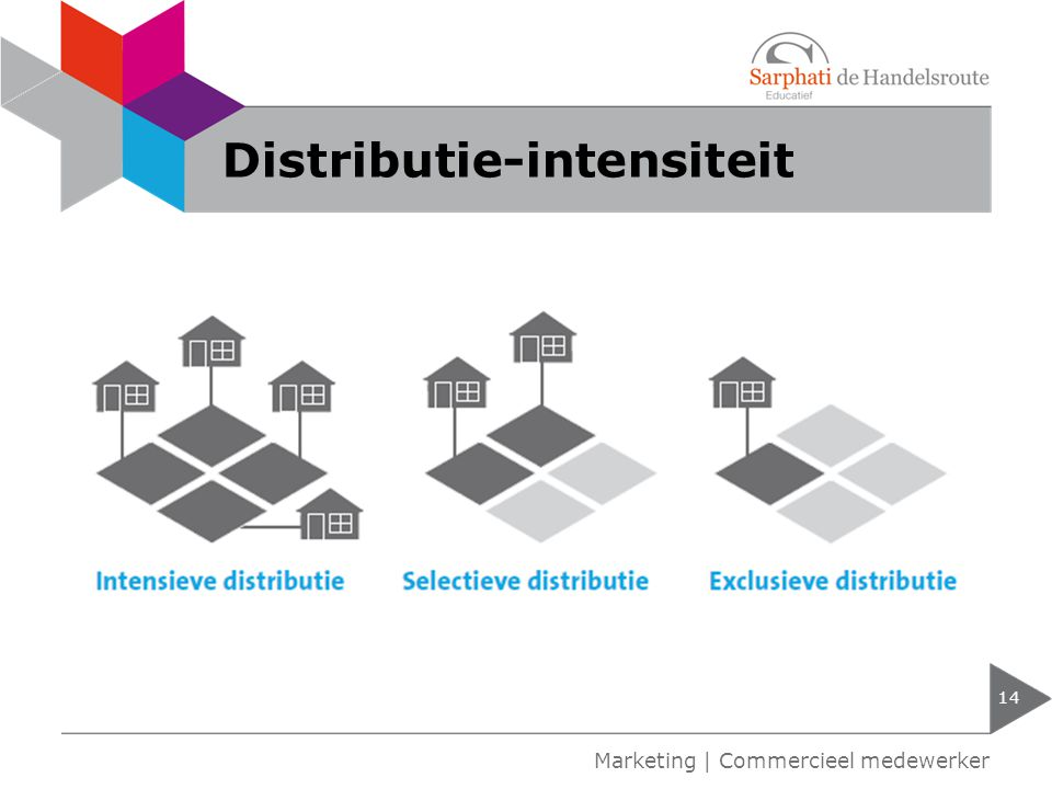Distributie-intensiteit