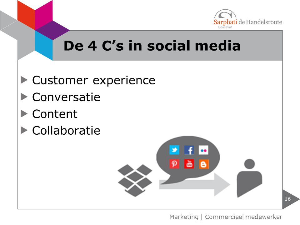 De 4 C's in social media Customer experience Conversatie Content
