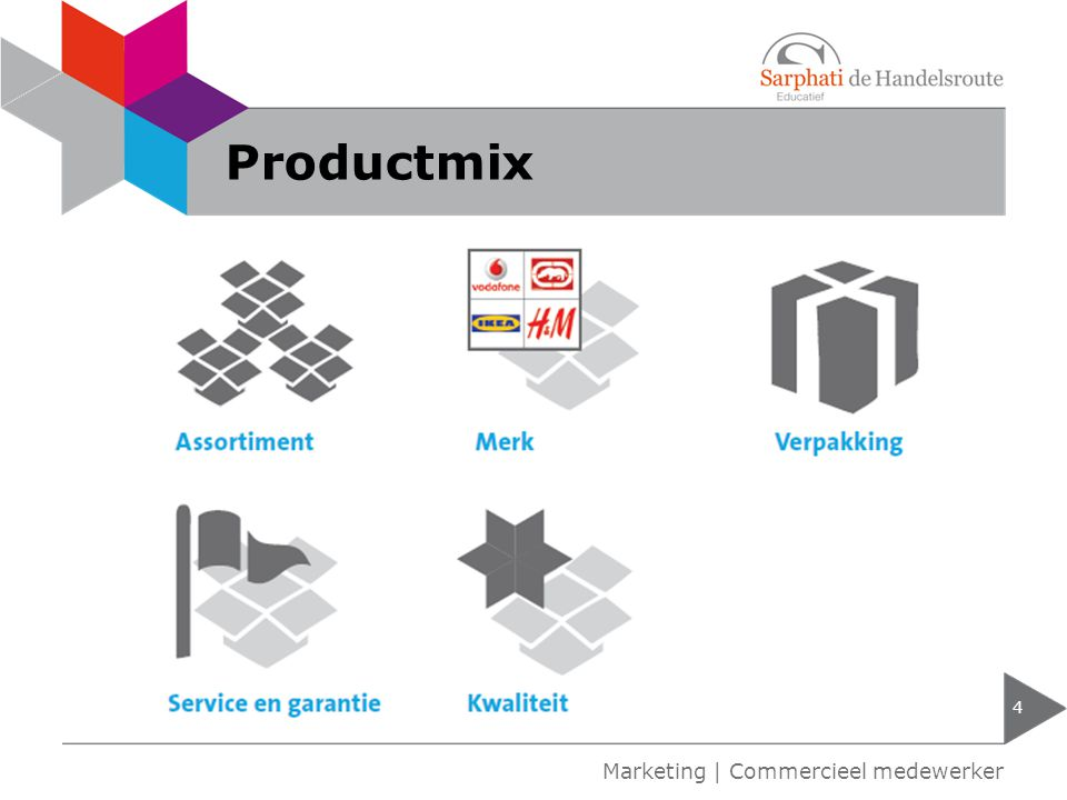 Productmix Marketing | Commercieel medewerker