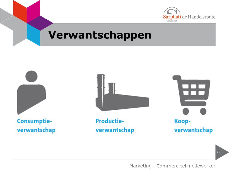 Verwantschappen Marketing | Commercieel medewerker