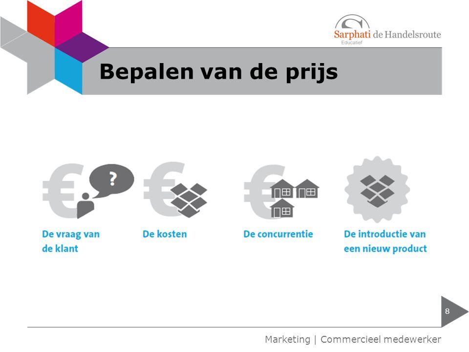 Bepalen van de prijs Marketing | Commercieel medewerker