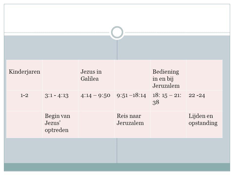 Kinderjaren Jezus in Galilea. Bediening in en bij Jeruzalem. 1-2. 3:1 - 4:13. 4:14 – 9:50. 9:51 –18:14.