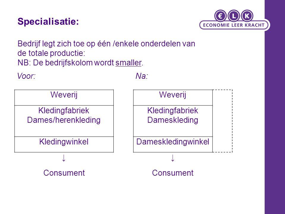 Specialisatie: Bedrijf legt zich toe op één /enkele onderdelen van de totale productie: NB: De bedrijfskolom wordt smaller.