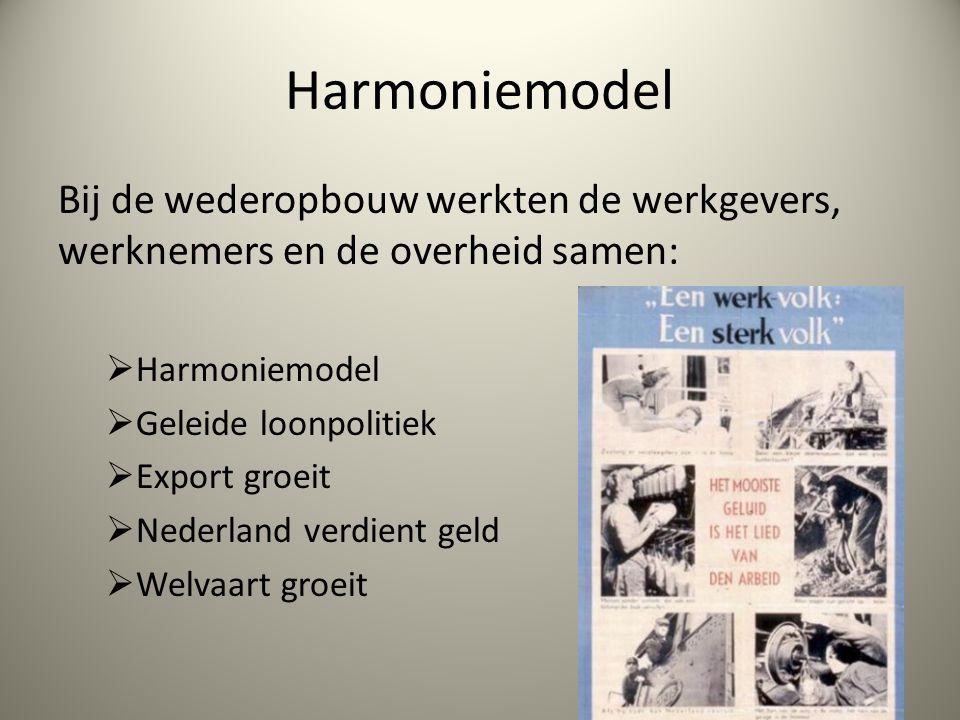 Harmoniemodel Bij de wederopbouw werkten de werkgevers, werknemers en de overheid samen: Harmoniemodel.