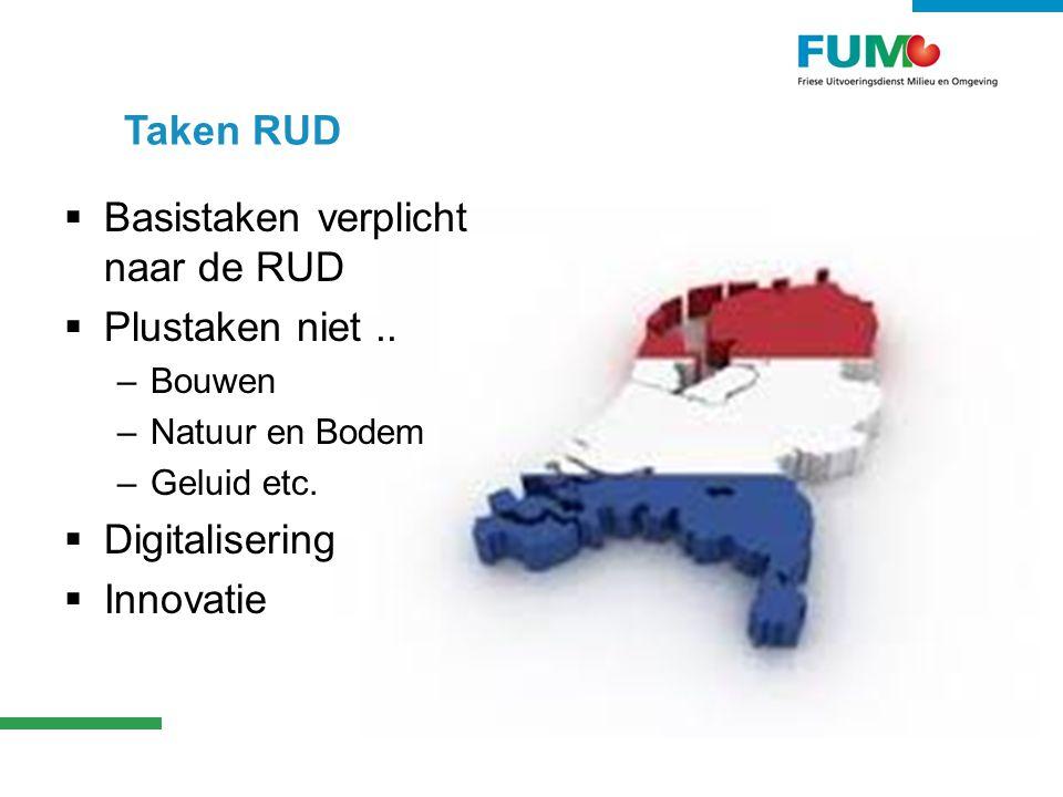 Basistaken verplicht naar de RUD Plustaken niet ..