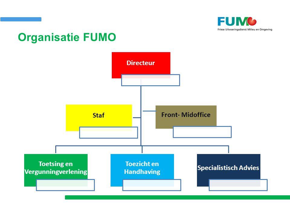 Organisatie FUMO Directeur Staf Toetsing en Vergunningverlening