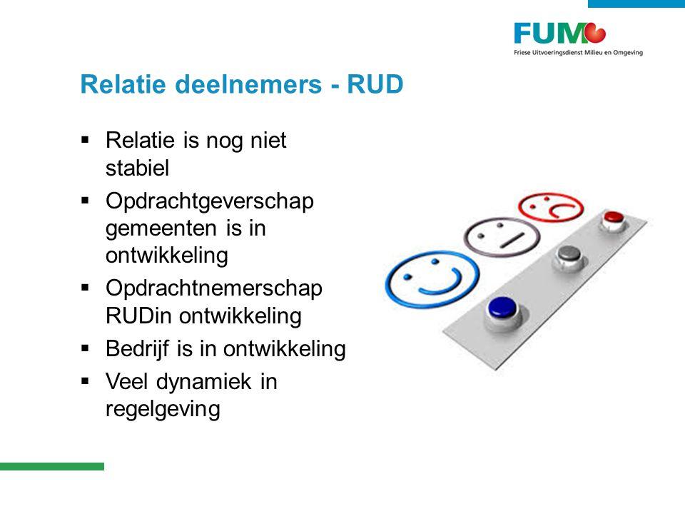 Relatie deelnemers - RUD