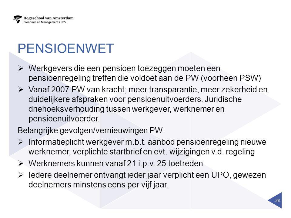 Pensioenwet Werkgevers die een pensioen toezeggen moeten een pensioenregeling treffen die voldoet aan de PW (voorheen PSW)