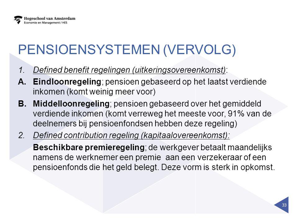 Pensioensystemen (vervolg)
