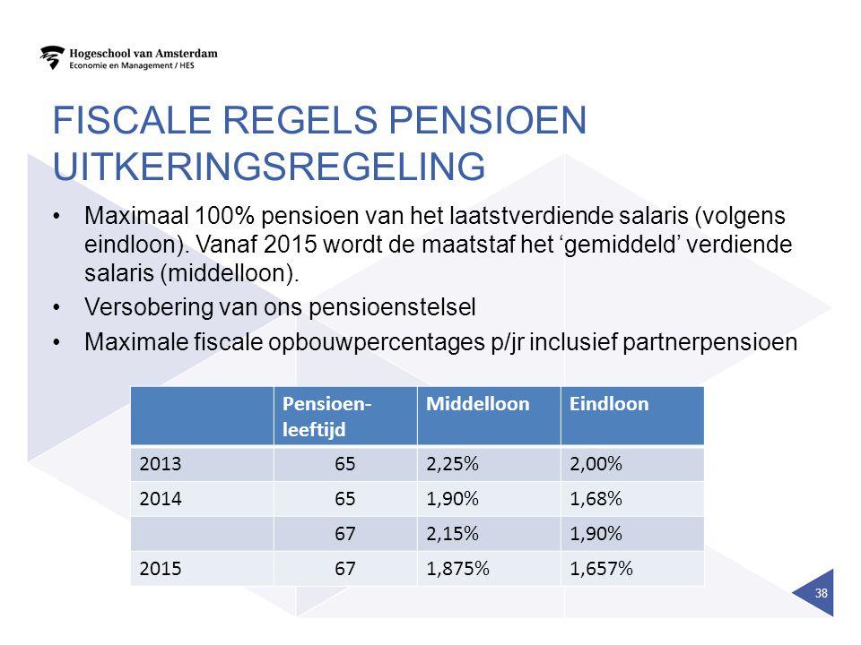 Fiscale regels pensioen uitkeringsregeling
