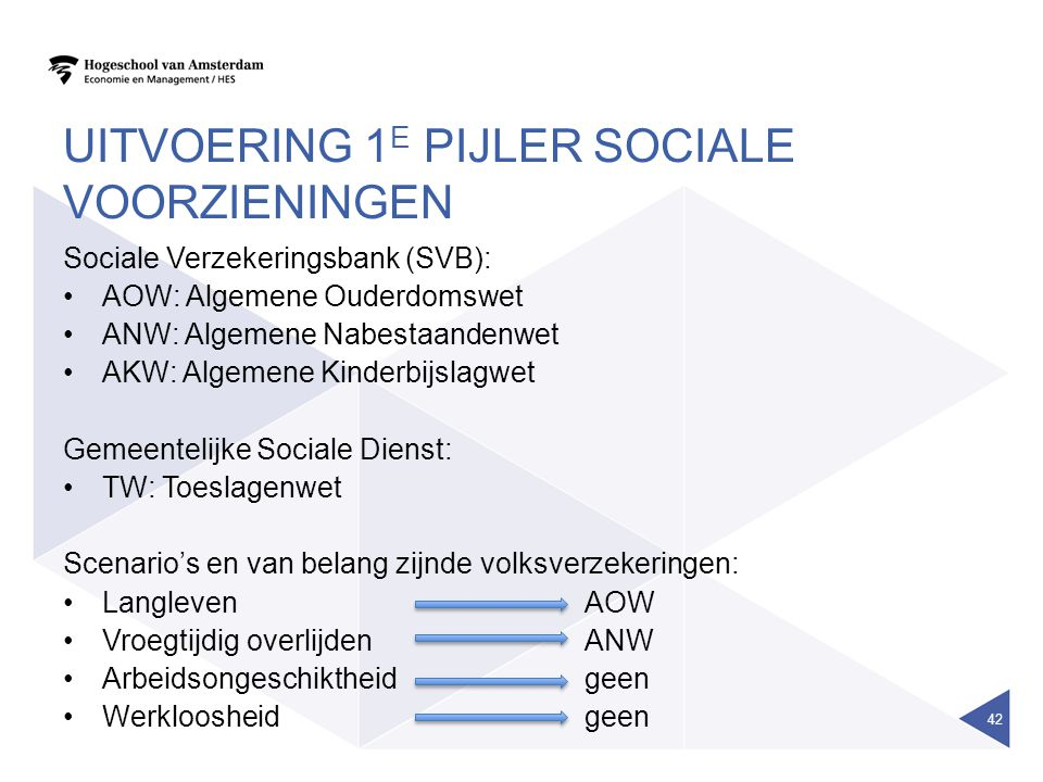 Uitvoering 1e pijler sociale voorzieningen