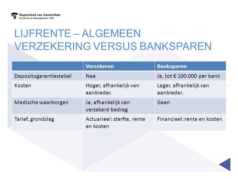 Lijfrente – algemeen verzekering versus banksparen