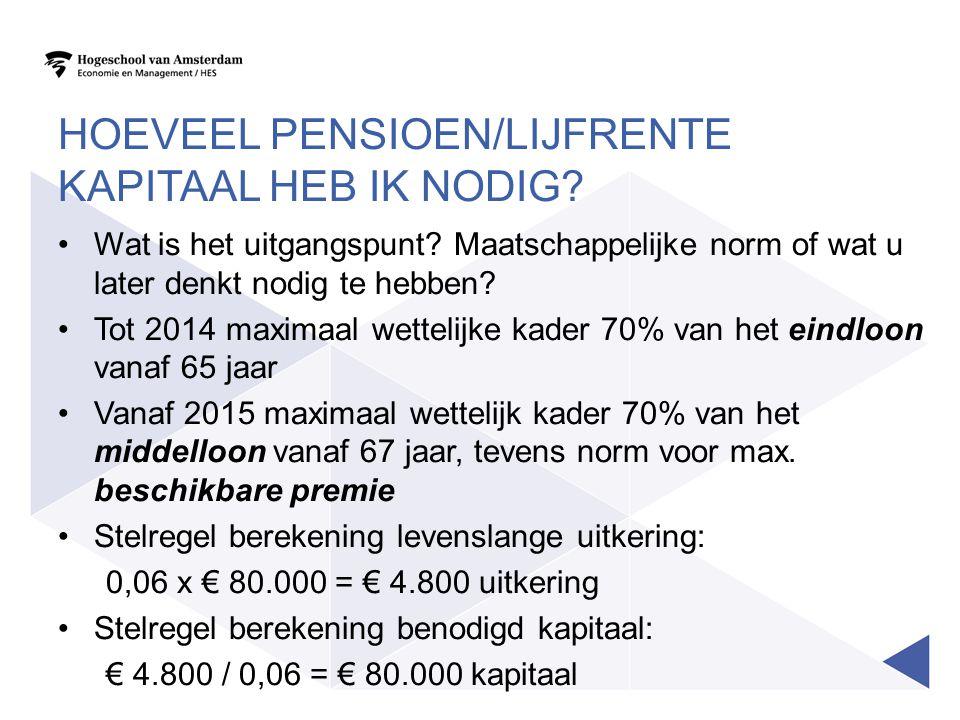 Hoeveel pensioen/lijfrente kapitaal heb ik nodig