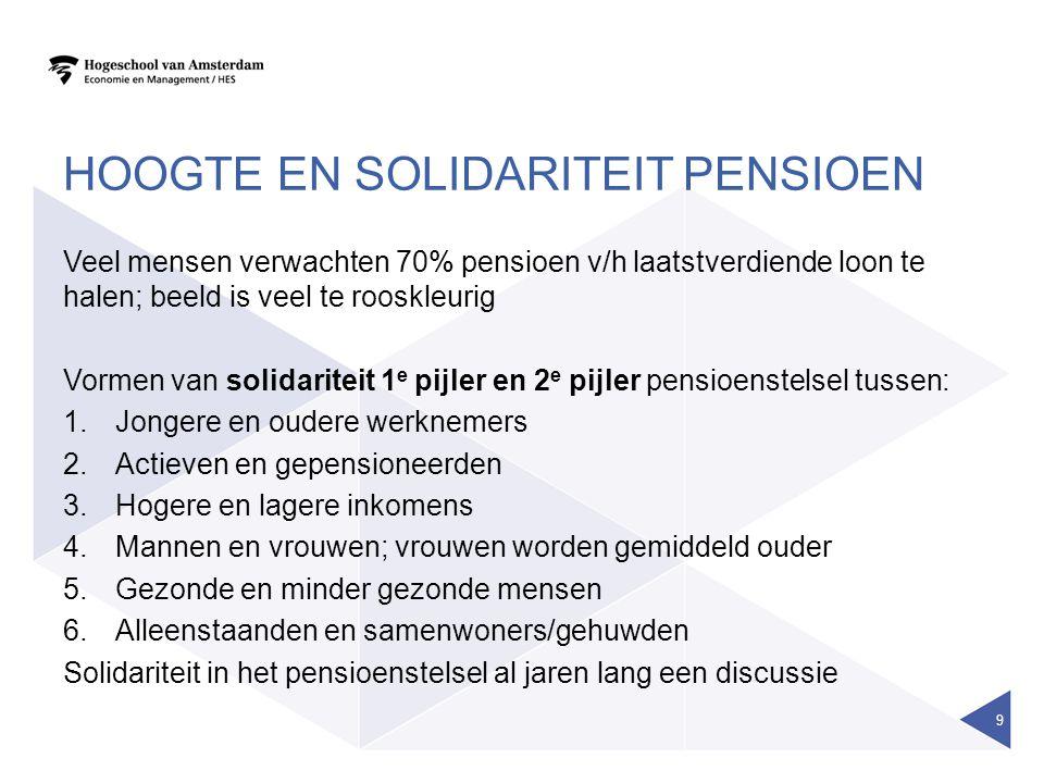 Hoogte en solidariteit pensioen