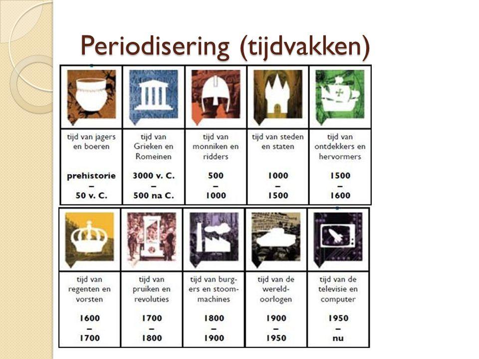Periodisering (tijdvakken)