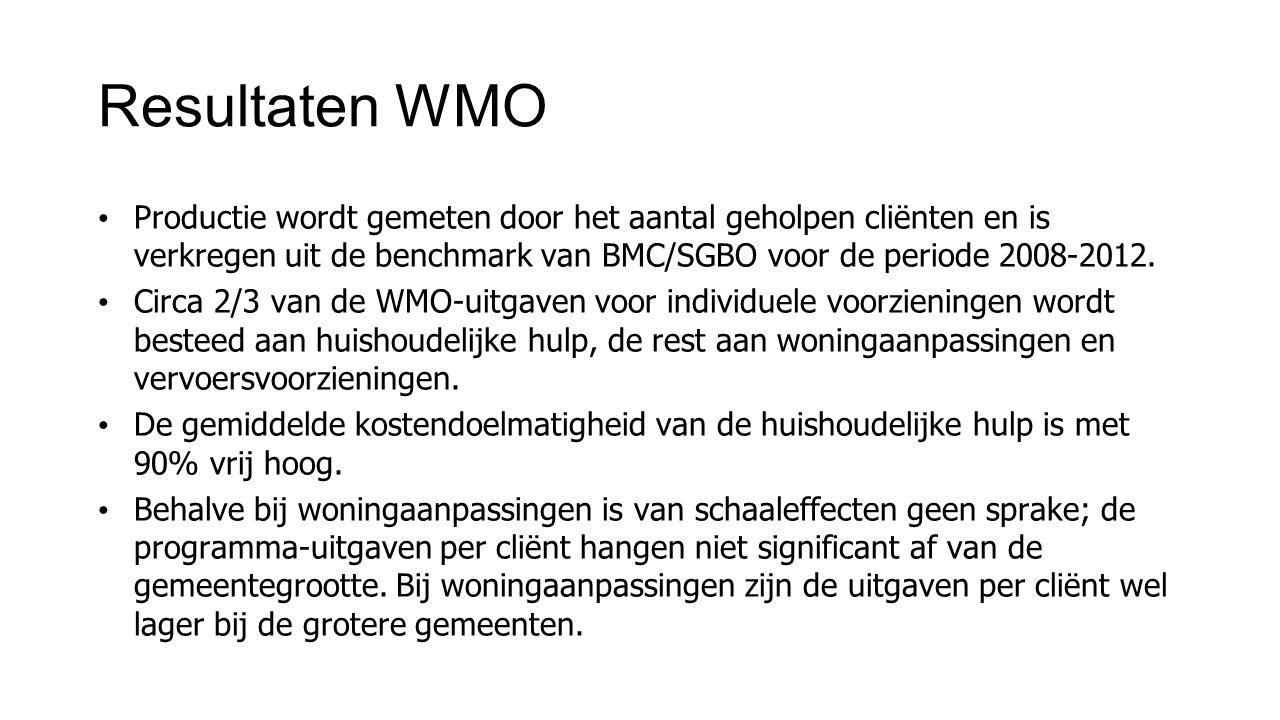 Resultaten WMO Productie wordt gemeten door het aantal geholpen cliënten en is verkregen uit de benchmark van BMC/SGBO voor de periode 2008-2012.