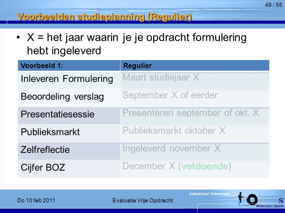 Voorbeelden studieplanning (Regulier)