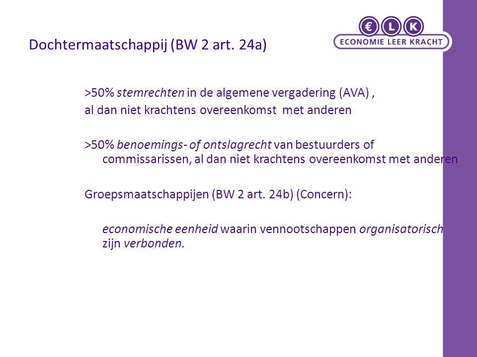 Dochtermaatschappij (BW 2 art. 24a)