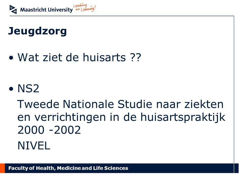 Jeugdzorg Wat ziet de huisarts NS2. Tweede Nationale Studie naar ziekten en verrichtingen in de huisartspraktijk 2000 -2002.