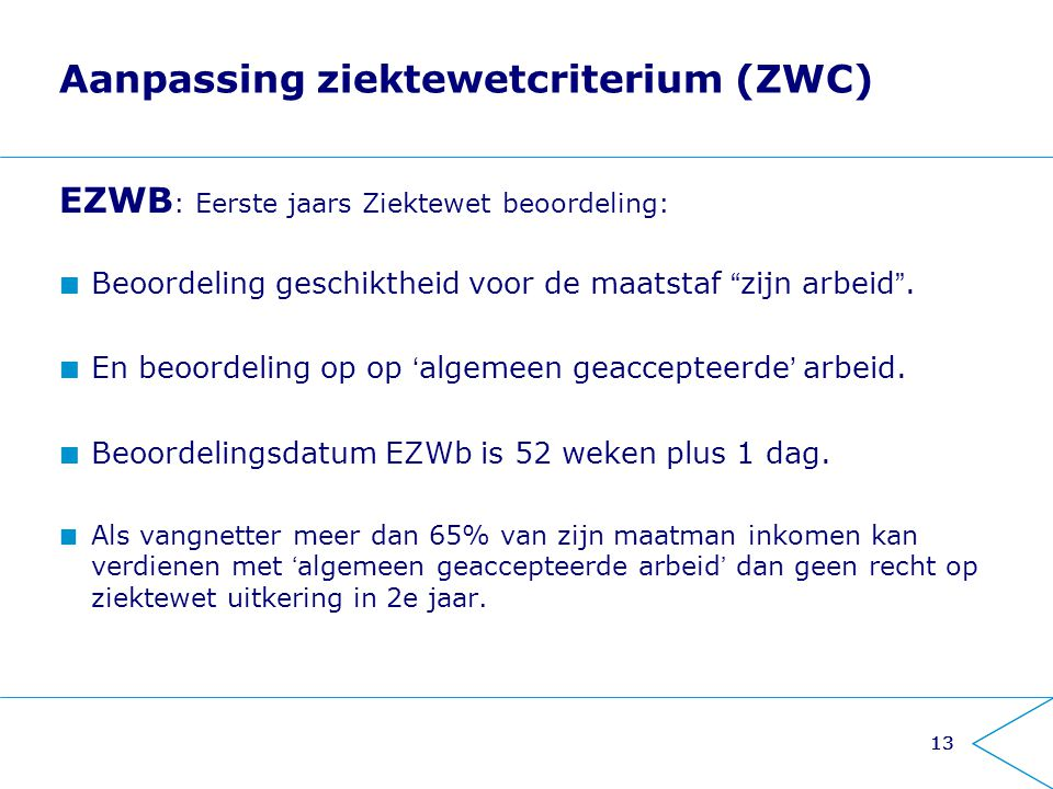 Aanpassing ziektewetcriterium (ZWC)