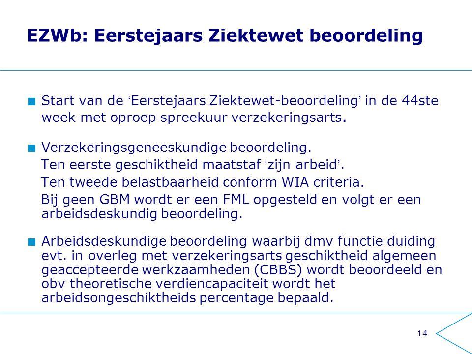 EZWb: Eerstejaars Ziektewet beoordeling