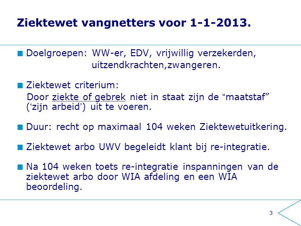 Ziektewet vangnetters voor 1-1-2013.