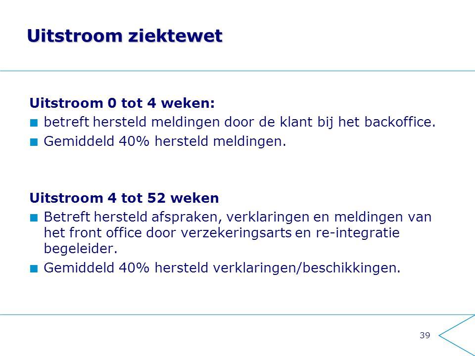 Uitstroom ziektewet Uitstroom 0 tot 4 weken: