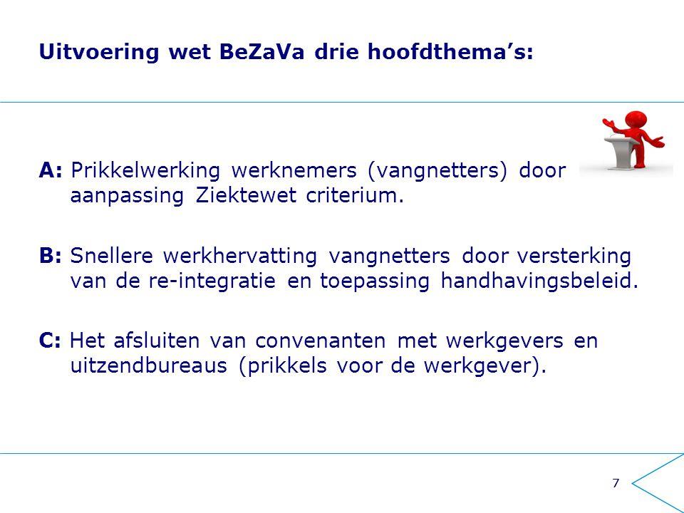 Uitvoering wet BeZaVa drie hoofdthema's: