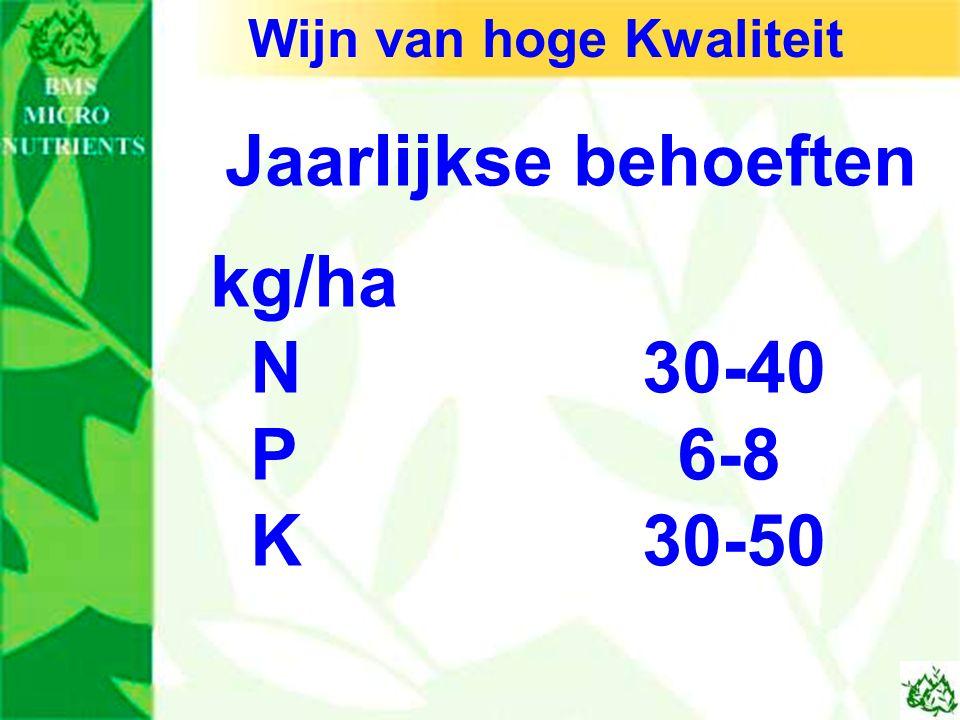 Jaarlijkse behoeften kg/ha N 30-40 P 6-8 K 30-50