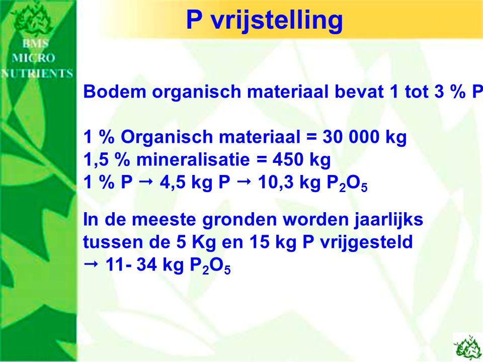 P vrijstelling Bodem organisch materiaal bevat 1 tot 3 % P