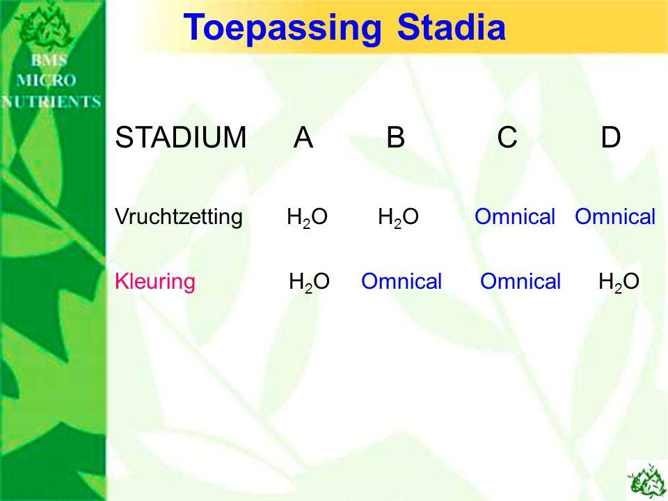 Toepassing Stadia STADIUM A B C D