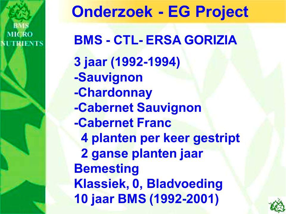 Onderzoek - EG Project BMS - CTL- ERSA GORIZIA 3 jaar (1992-1994)