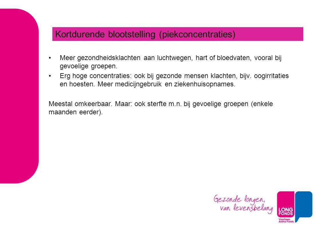 Kortdurende blootstelling (piekconcentraties)