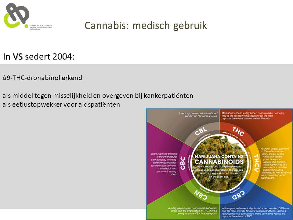 Cannabis: medisch gebruik