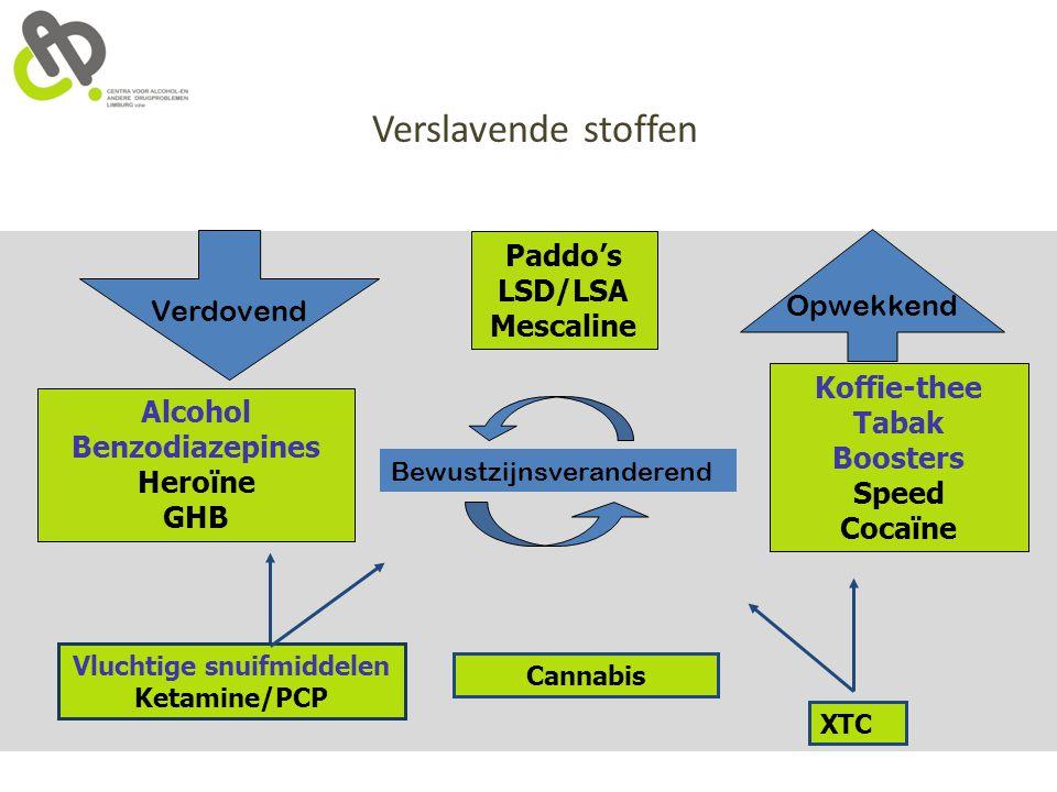 Vluchtige snuifmiddelen Ketamine/PCP