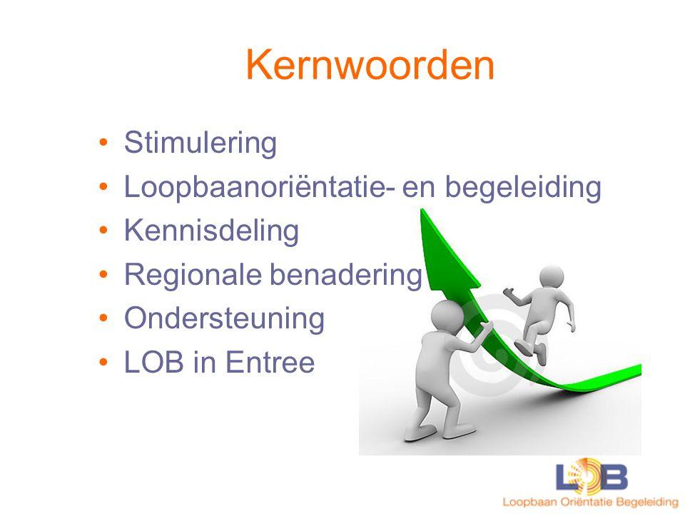 Kernwoorden Stimulering Loopbaanoriëntatie- en begeleiding