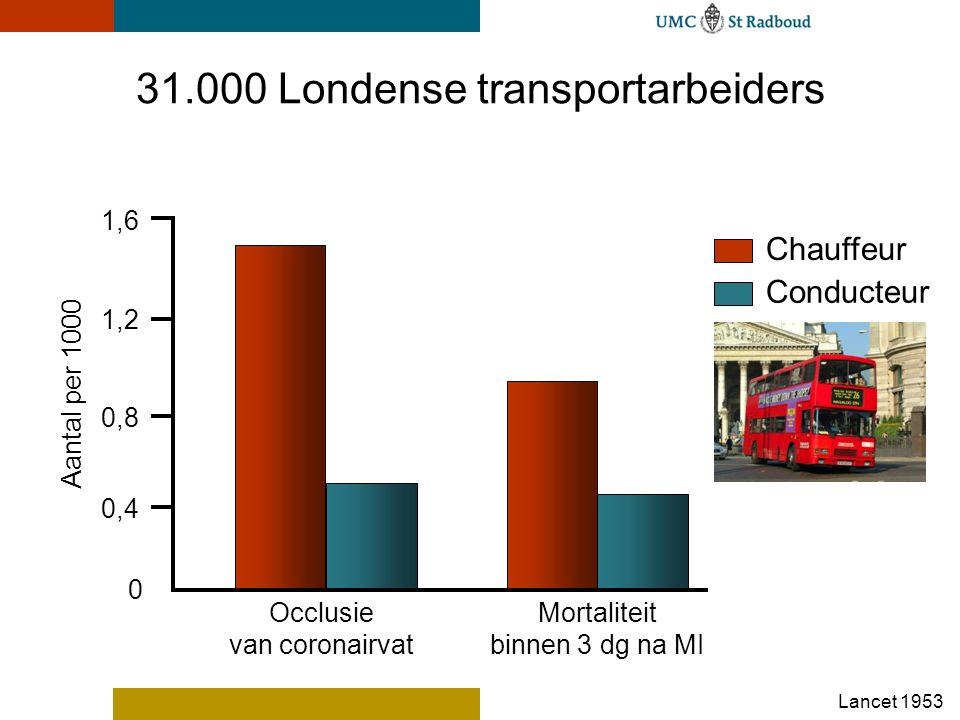 31.000 Londense transportarbeiders