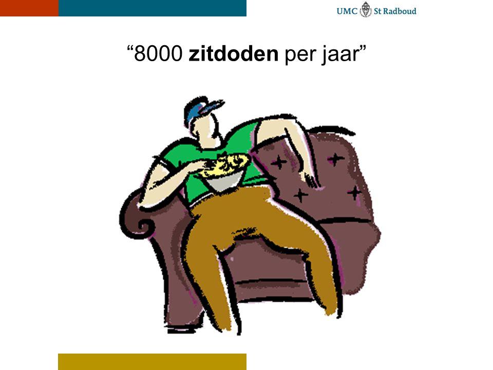 8000 zitdoden per jaar UMC St Radboud