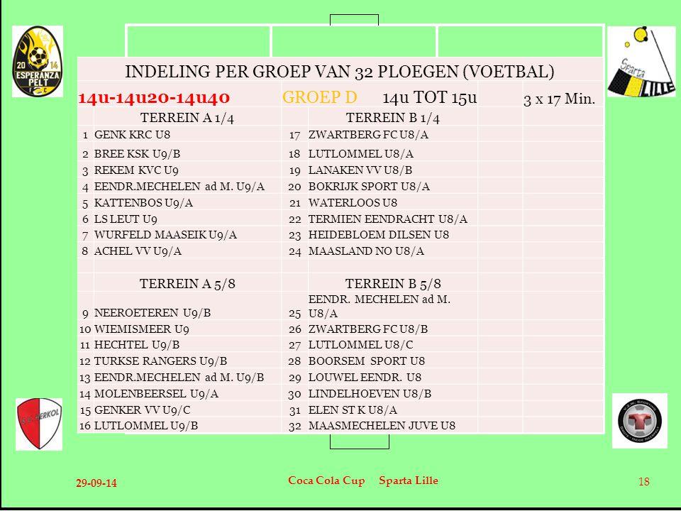 INDELING PER GROEP VAN 32 PLOEGEN (VOETBAL)