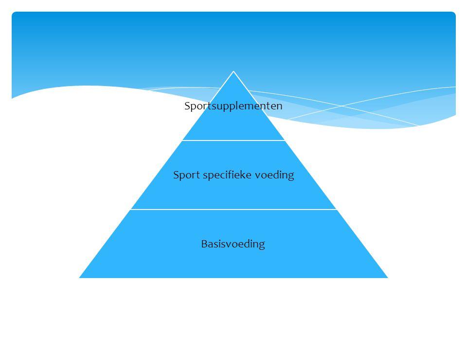 Sport specifieke voeding