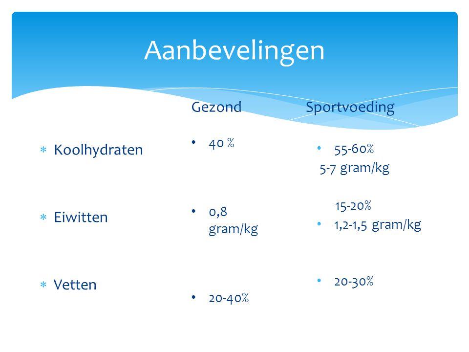 Aanbevelingen Gezond Sportvoeding Koolhydraten Eiwitten Vetten 40 %