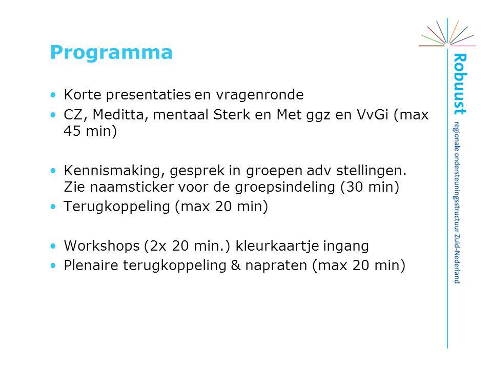 Programma Korte presentaties en vragenronde