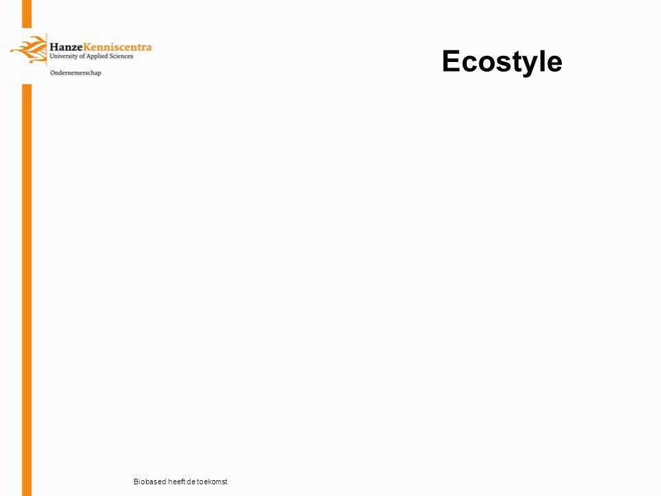 Biobased netwerk op basis van de waarde piramide