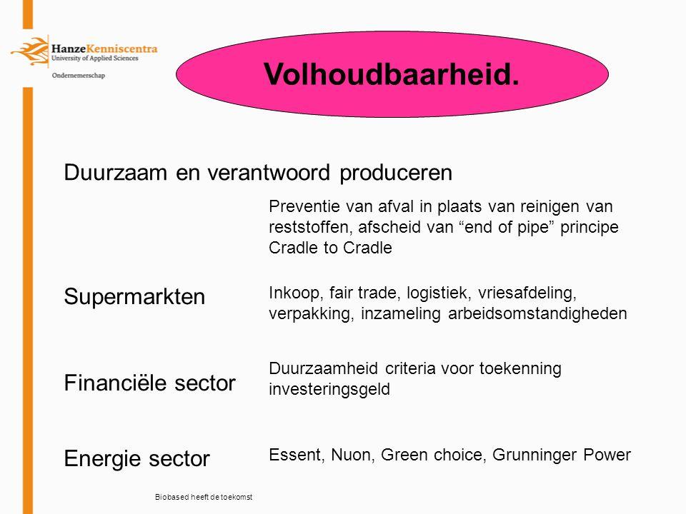 Volhoudbaarheid. biobased Biobased heeft de toekomst