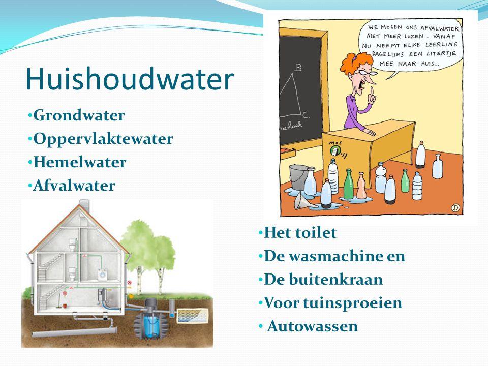 Huishoudwater Grondwater Oppervlaktewater Hemelwater Afvalwater