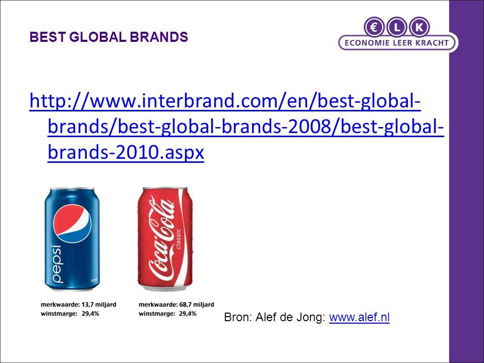 BEST GLOBAL BRANDS http://www.interbrand.com/en/best-global-brands/best-global-brands-2008/best-global-brands-2010.aspx.